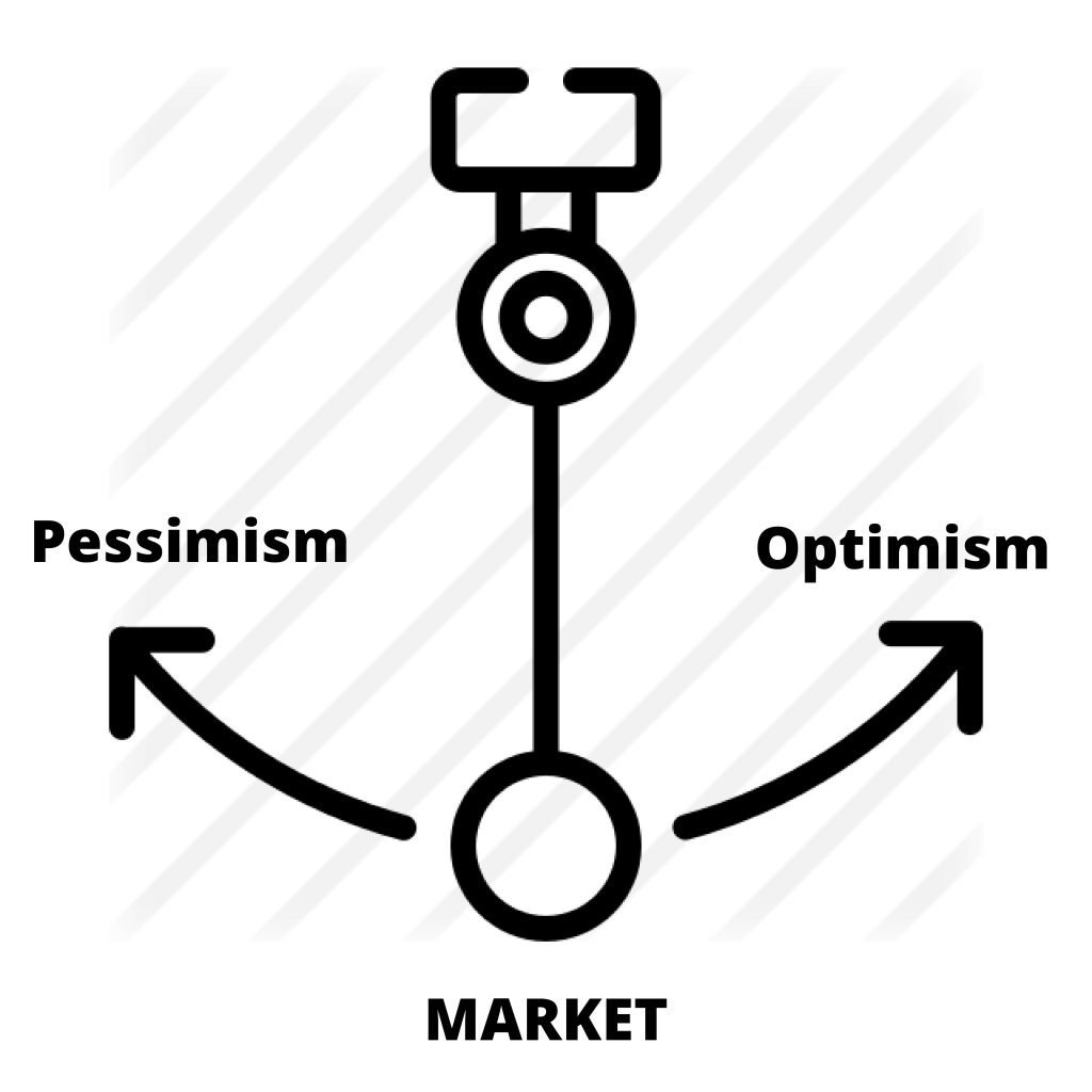 core investing principle market is like a pendulum
